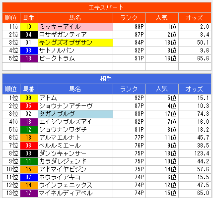 2014NHKマイルカップ2